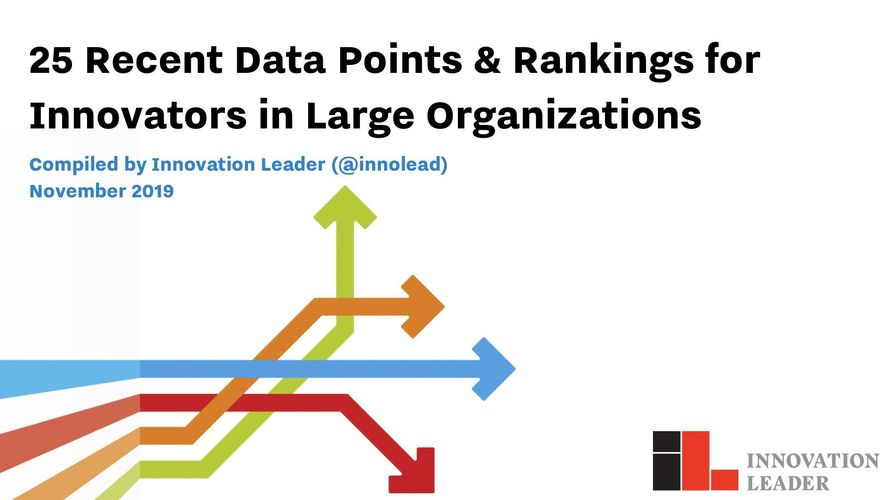 25 Recent Data Points and Charts for Innovators in Large Organizations
