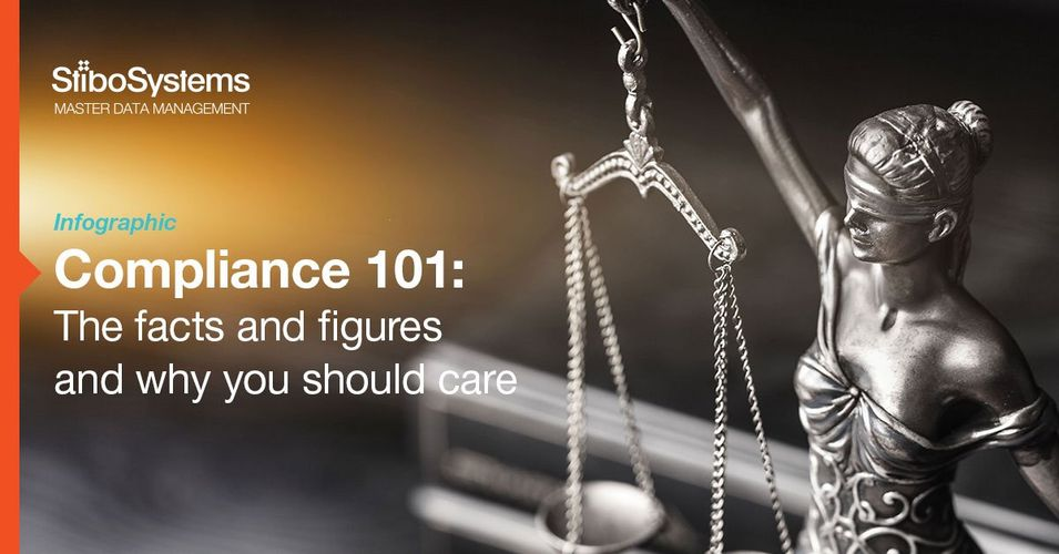 Infographic: Compliance 101